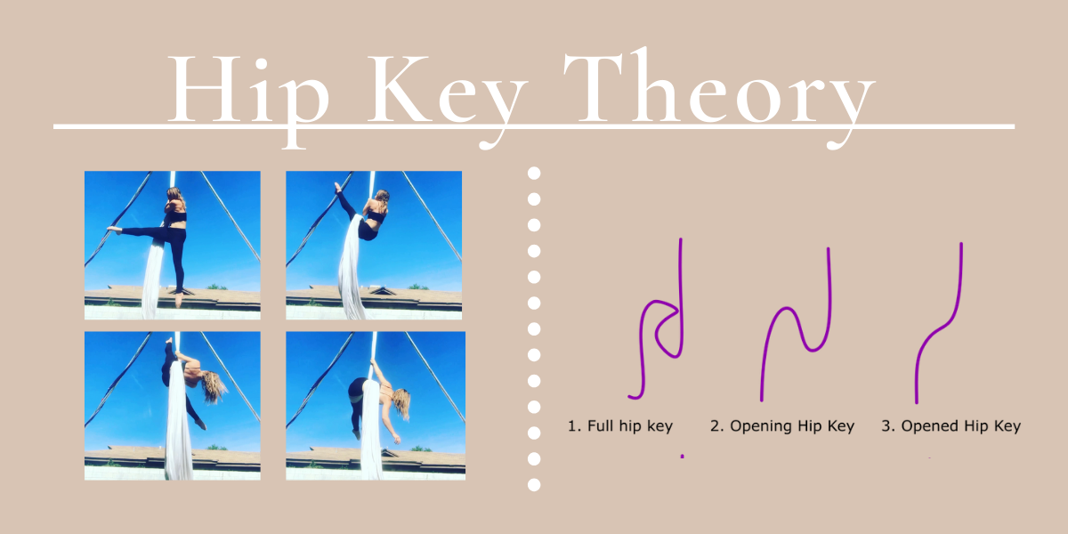 Aerial Theory: Hip Key